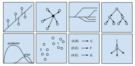 a2 algoritmos