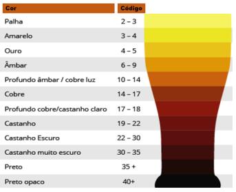 a2 cores
